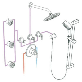Grohe Timeless THM Custom Shower Kit 117162 | | Bliss Bath And Kitchen